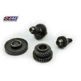 Low gears 15%/75% for...